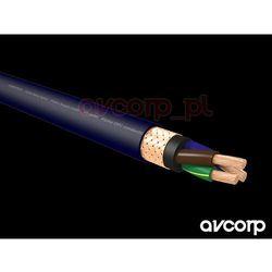 DIY: Furutech Alpha Nano OFC FP-S20N - (na mtery)