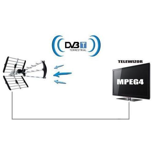 Anteny RTV, Miton 900