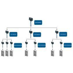 Wycena system jednego klucza master