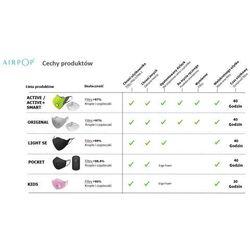 AirPop Pocket 4 szt. (czarny)